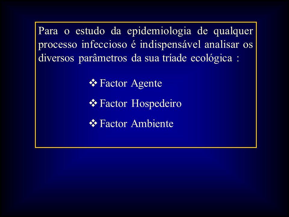 Para o estudo da epidemiologia de qualquer processo infeccioso é indispensável analisar os diversos parâmetros da sua tríade ecológica : Factor Agente Factor Hospedeiro Factor Ambiente