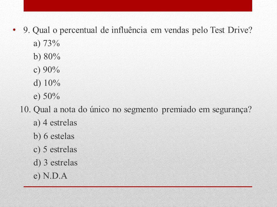 9. Qual o percentual de influência em vendas pelo Test Drive? a) 73% b) 80% c) 90% d) 10% e) 50% 10. Qual a nota do único no segmento premiado em segu
