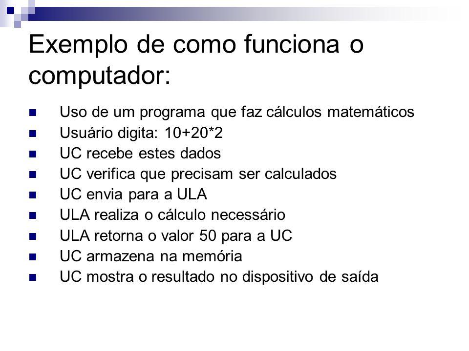 Exemplo de como funciona o computador: Uso de um programa que faz cálculos matemáticos Usuário digita: 10+20*2 UC recebe estes dados UC verifica que p