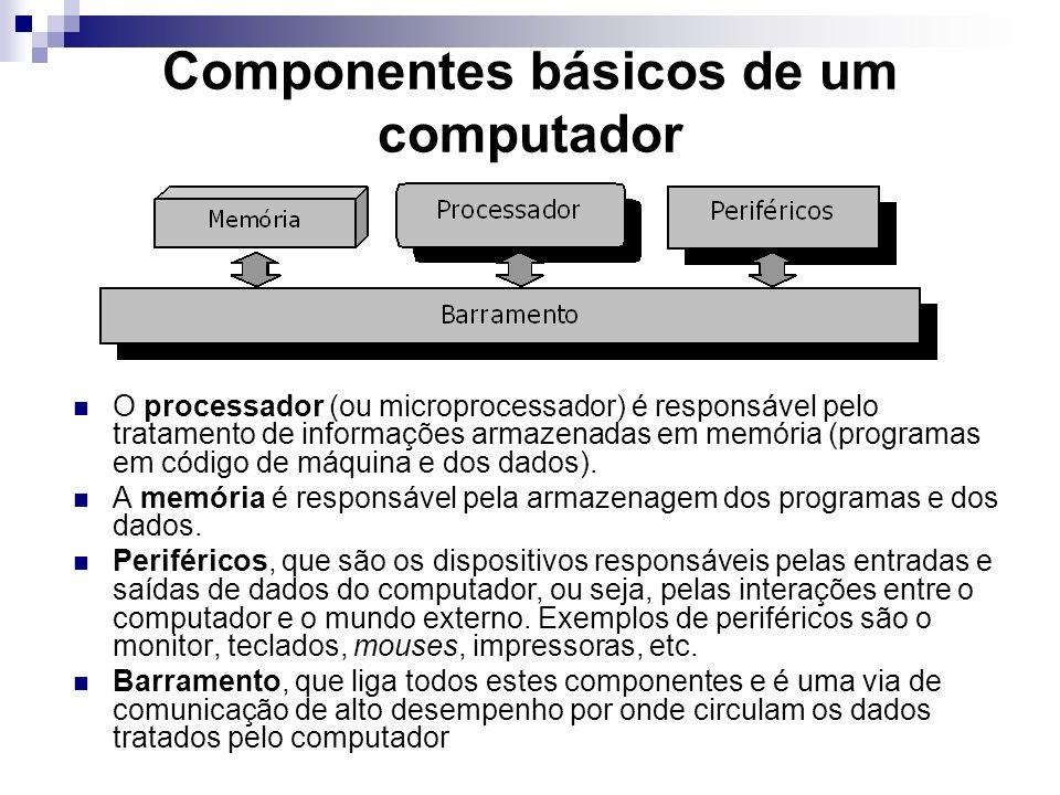 Componentes básicos de um computador O processador (ou microprocessador) é responsável pelo tratamento de informações armazenadas em memória (programa