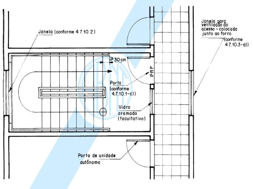 Ventilação da escada protegida