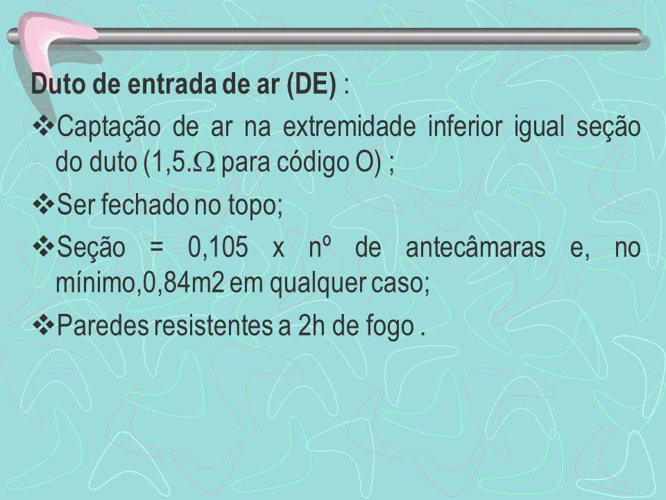 Duto de entrada de ar (DE) : Captação de ar na extremidade inferior igual seção do duto (1,5. para código O) ; Ser fechado no topo; Seção = 0,105 x nº