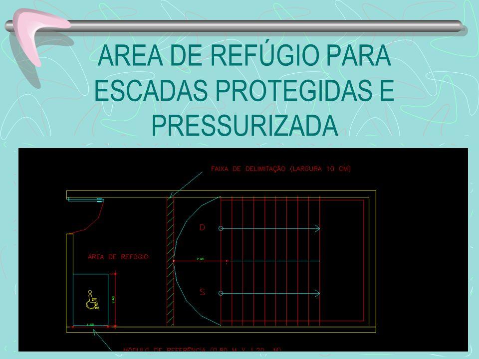 AREA DE REFÚGIO PARA ESCADAS PROTEGIDAS E PRESSURIZADA