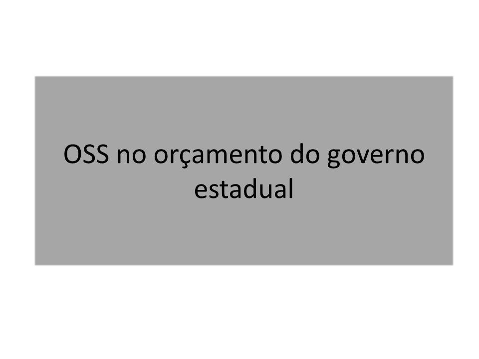 OSS no orçamento do governo estadual