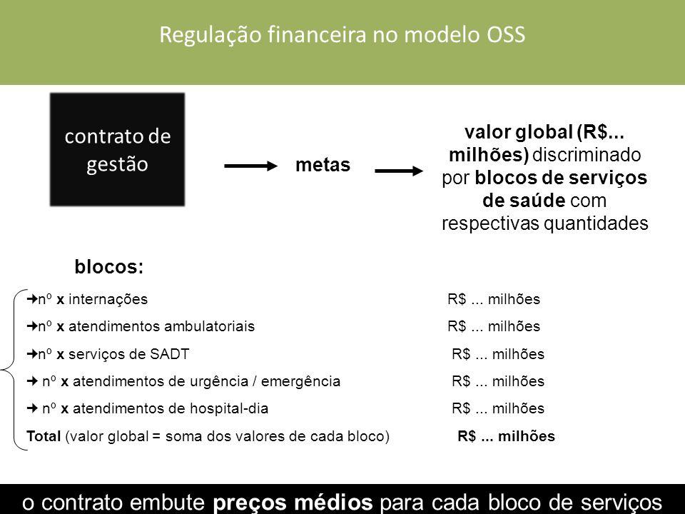 valor global (R$...