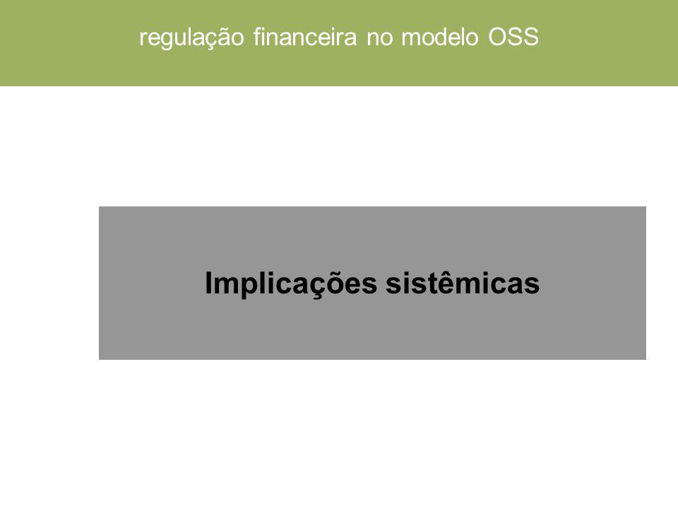 Implicações sistêmicas regulação financeira no modelo OSS