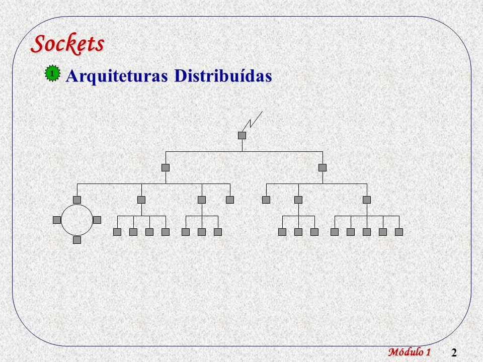3 Sockets Módulo 1 Arquiteturas Distribuídas Conceito de sockets 1 2