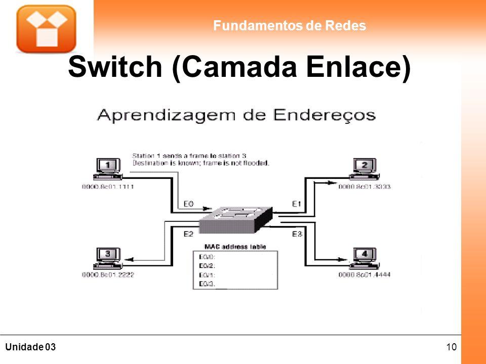 10Unidade 03 Fundamentos de Redes Switch (Camada Enlace)