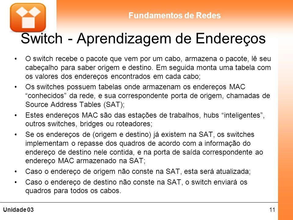 11Unidade 03 Fundamentos de Redes Switch - Aprendizagem de Endereços O switch recebe o pacote que vem por um cabo, armazena o pacote, lê seu cabeçalho para saber origem e destino.