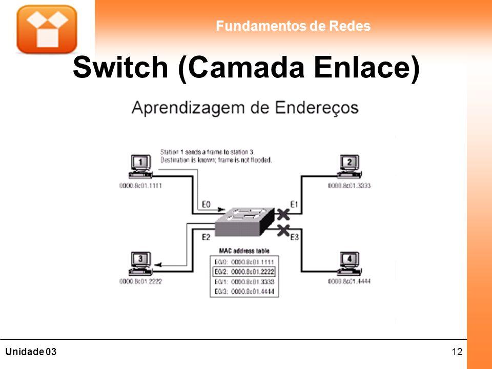 12Unidade 03 Fundamentos de Redes Switch (Camada Enlace)