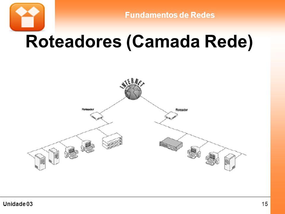 15Unidade 03 Fundamentos de Redes Roteadores (Camada Rede)