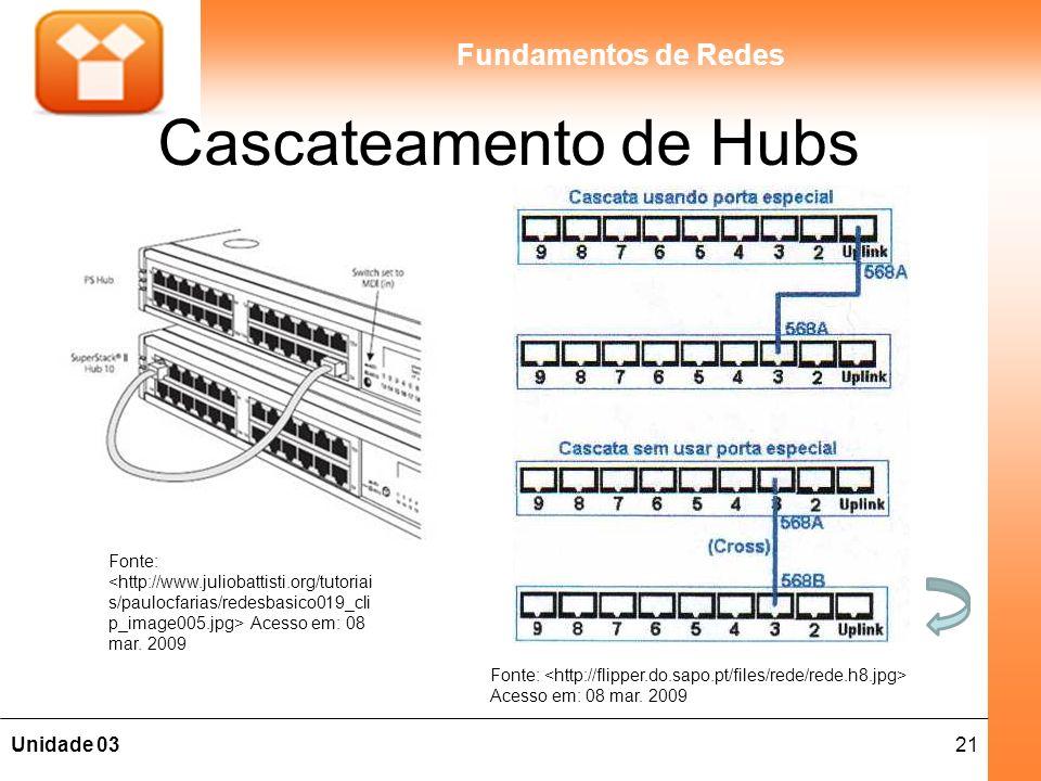 21Unidade 03 Fundamentos de Redes Cascateamento de Hubs Fonte: Acesso em: 08 mar. 2009