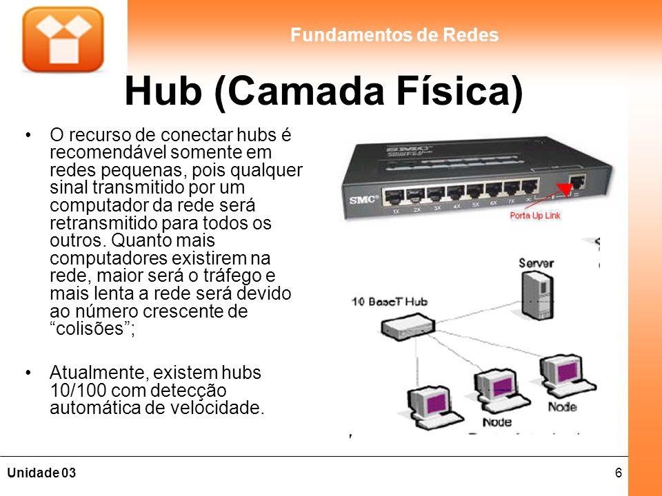 6Unidade 03 Fundamentos de Redes Hub (Camada Física) O recurso de conectar hubs é recomendável somente em redes pequenas, pois qualquer sinal transmitido por um computador da rede será retransmitido para todos os outros.