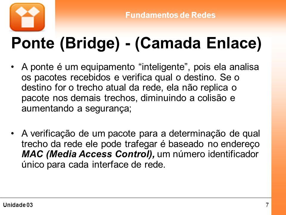 7Unidade 03 Fundamentos de Redes Ponte (Bridge) - (Camada Enlace) A ponte é um equipamento inteligente, pois ela analisa os pacotes recebidos e verifica qual o destino.