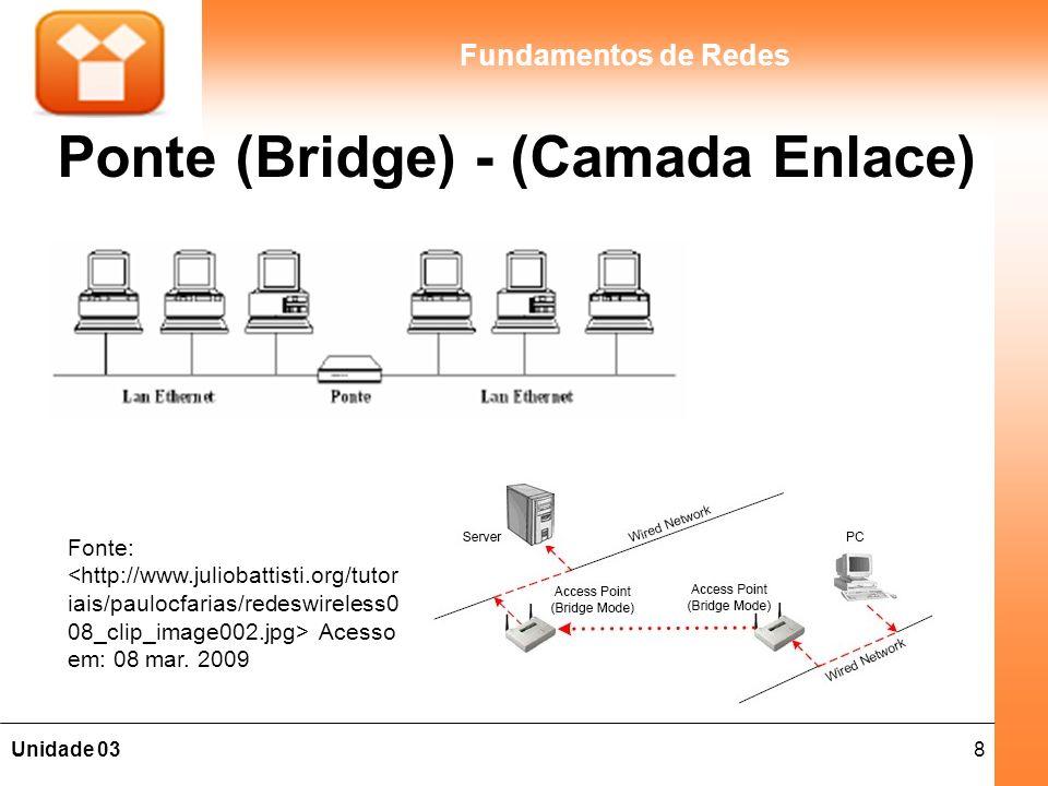 8Unidade 03 Fundamentos de Redes Ponte (Bridge) - (Camada Enlace) Fonte: Acesso em: 08 mar. 2009