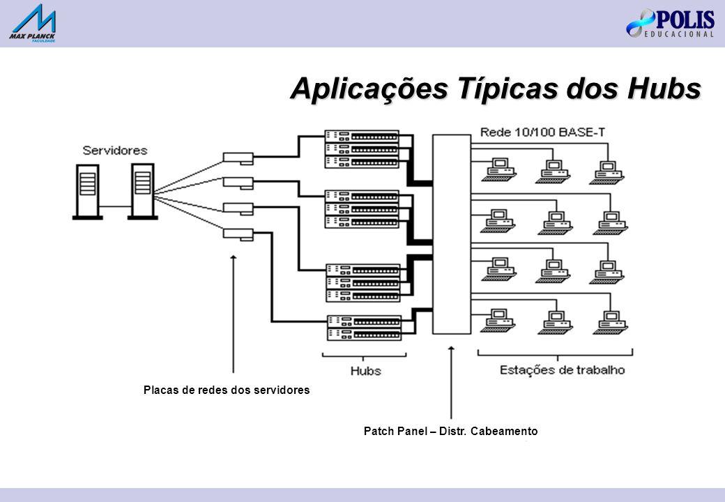 Placas de redes dos servidores Patch Panel – Distr. Cabeamento Aplicações Típicas dos Hubs