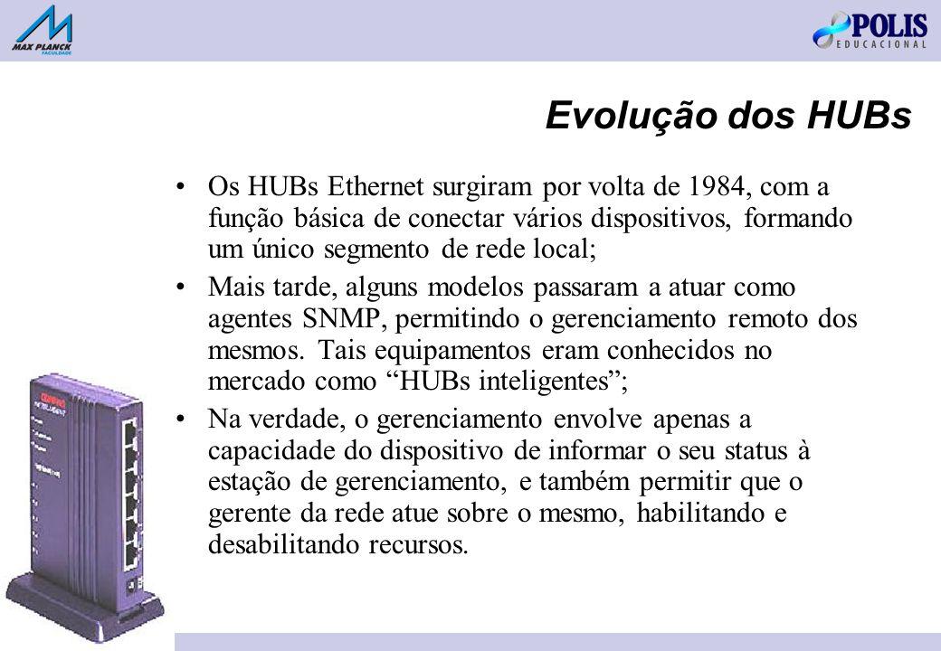 Evolução dos HUBs Os HUBs Ethernet surgiram por volta de 1984, com a função básica de conectar vários dispositivos, formando um único segmento de rede local; Mais tarde, alguns modelos passaram a atuar como agentes SNMP, permitindo o gerenciamento remoto dos mesmos.
