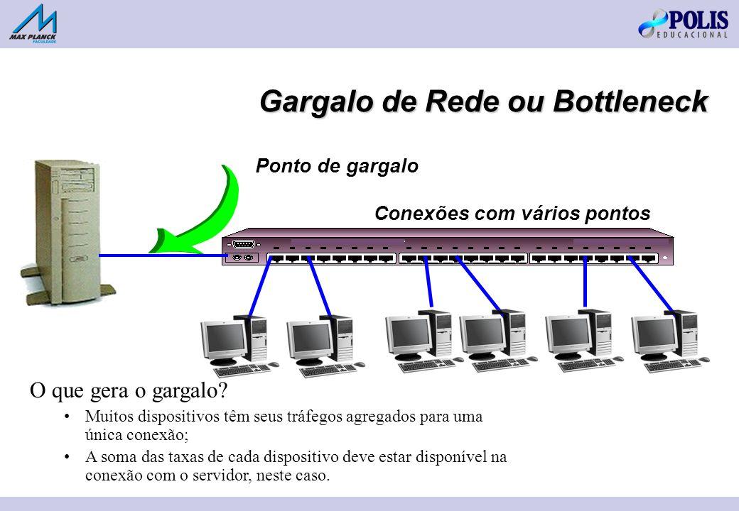 Gargalo de Rede ou Bottleneck Ponto de gargalo Conexões com vários pontos O que gera o gargalo? Muitos dispositivos têm seus tráfegos agregados para u