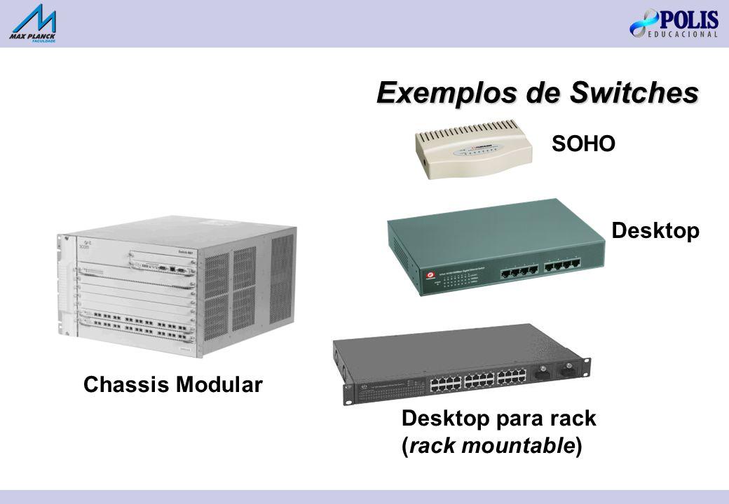 Exemplos de Switches SOHO Desktop Desktop para rack (rack mountable) Chassis Modular
