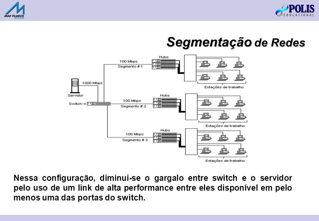 Segmentação de Redes Nessa configuração, diminui-se o gargalo entre switch e o servidor pelo uso de um link de alta performance entre eles disponível em pelo menos uma das portas do switch.