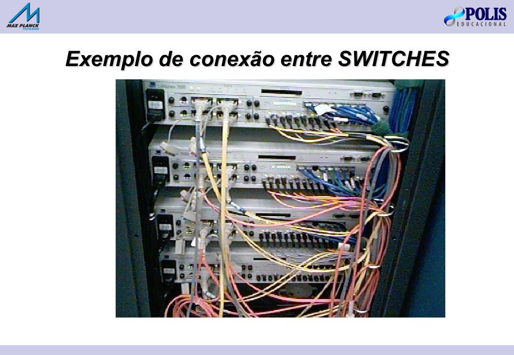 Exemplo de conexão entre SWITCHES