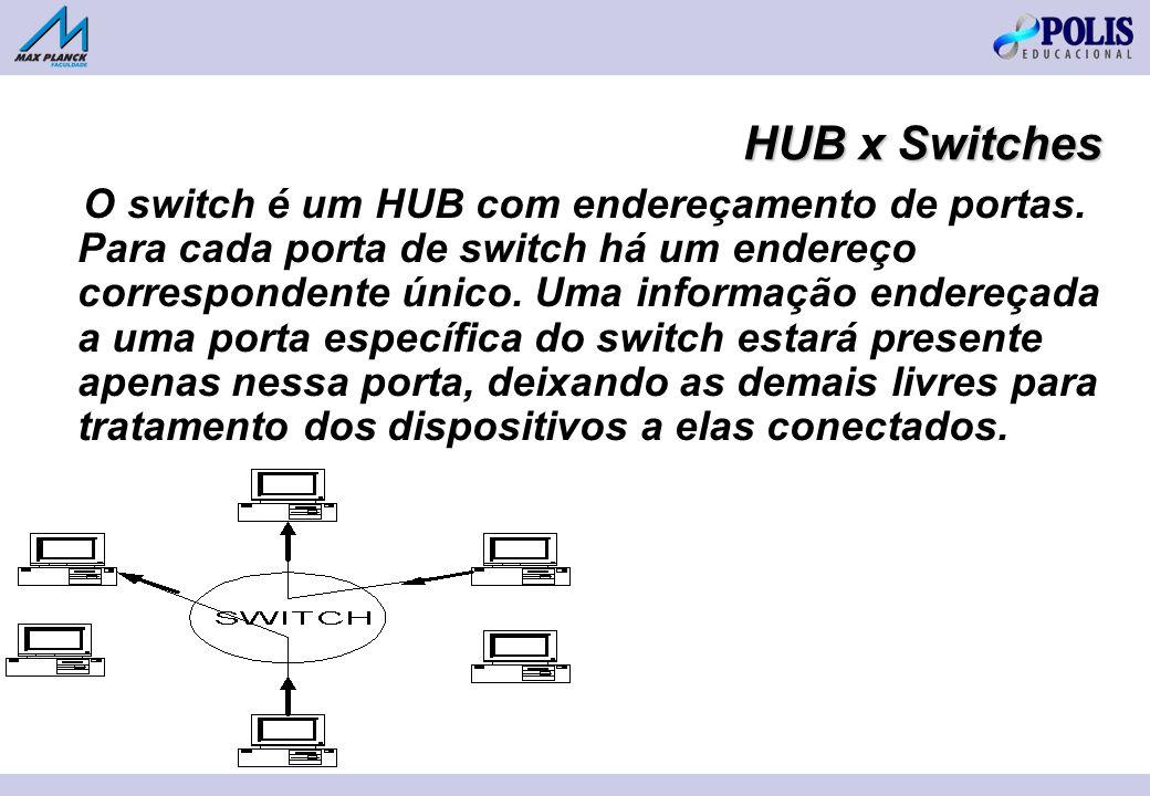 O switch é um HUB com endereçamento de portas. Para cada porta de switch há um endereço correspondente único. Uma informação endereçada a uma porta es