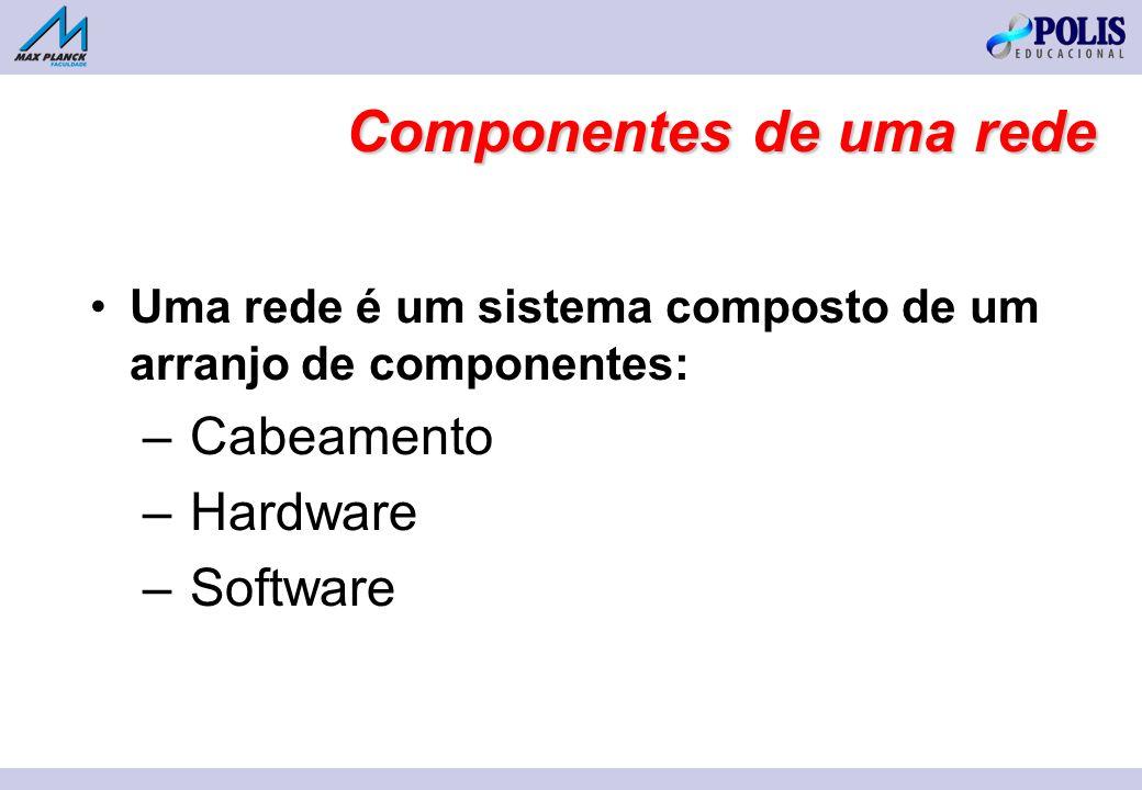 Componentes de uma rede Componentes de uma rede Uma rede é um sistema composto de um arranjo de componentes: – Cabeamento – Hardware – Software