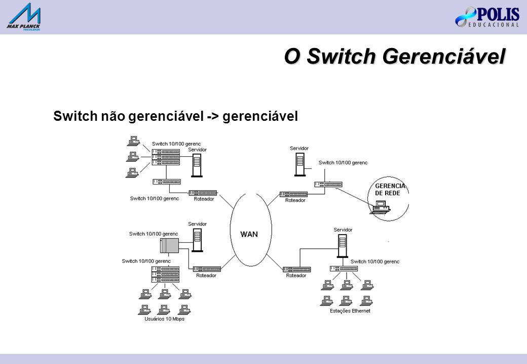 Switch não gerenciável -> gerenciável O Switch Gerenciável