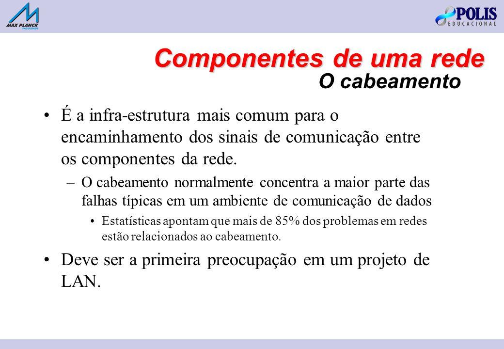 O cabeamento É a infra-estrutura mais comum para o encaminhamento dos sinais de comunicação entre os componentes da rede.