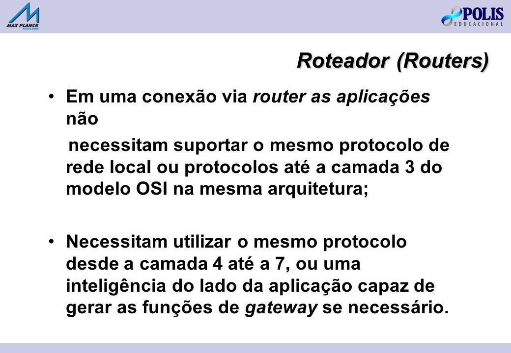 Roteador (Routers) Em uma conexão via router as aplicações não necessitam suportar o mesmo protocolo de rede local ou protocolos até a camada 3 do modelo OSI na mesma arquitetura; Necessitam utilizar o mesmo protocolo desde a camada 4 até a 7, ou uma inteligência do lado da aplicação capaz de gerar as funções de gateway se necessário.