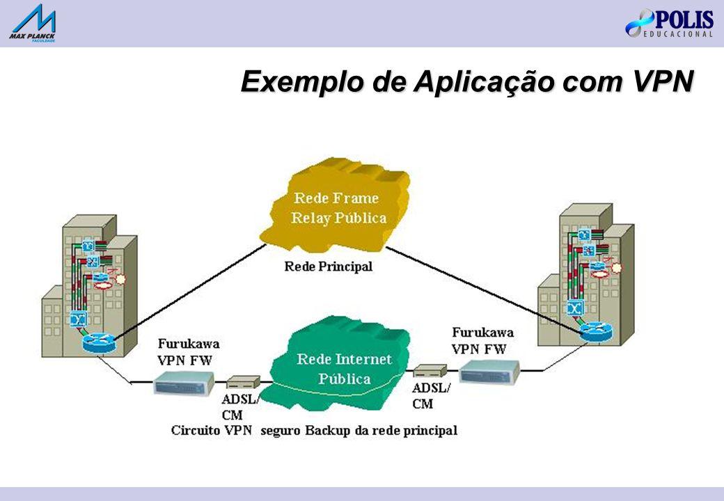 Exemplo de Aplicação com VPN