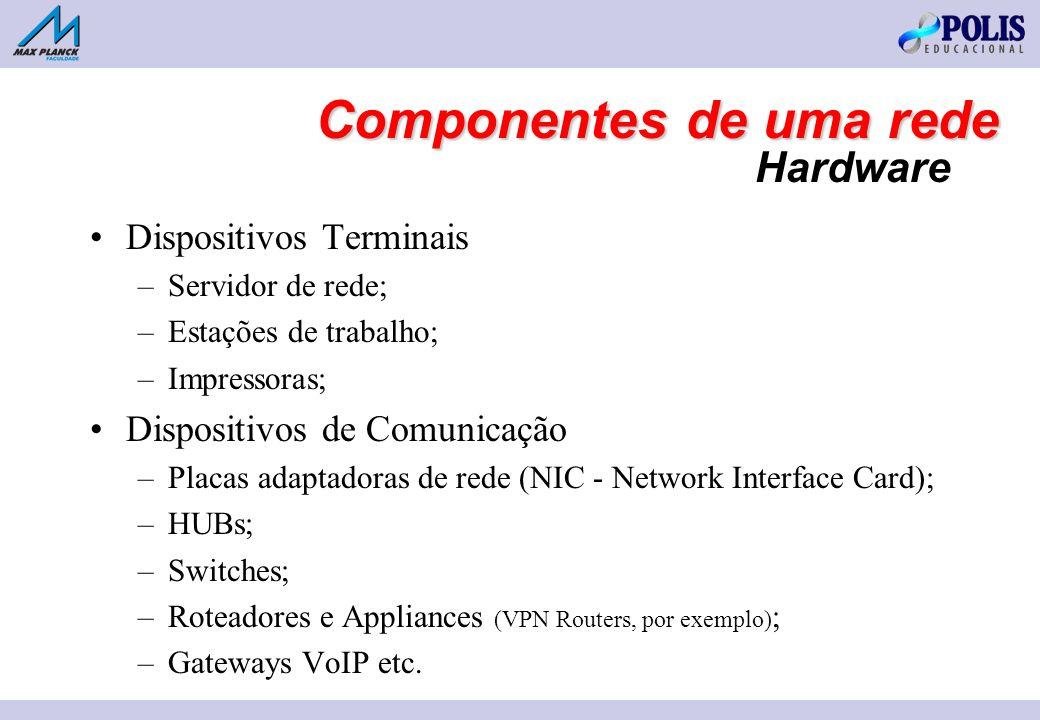 Hardware Dispositivos Terminais –Servidor de rede; –Estações de trabalho; –Impressoras; Dispositivos de Comunicação –Placas adaptadoras de rede (NIC - Network Interface Card); –HUBs; –Switches; –Roteadores e Appliances (VPN Routers, por exemplo) ; –Gateways VoIP etc.