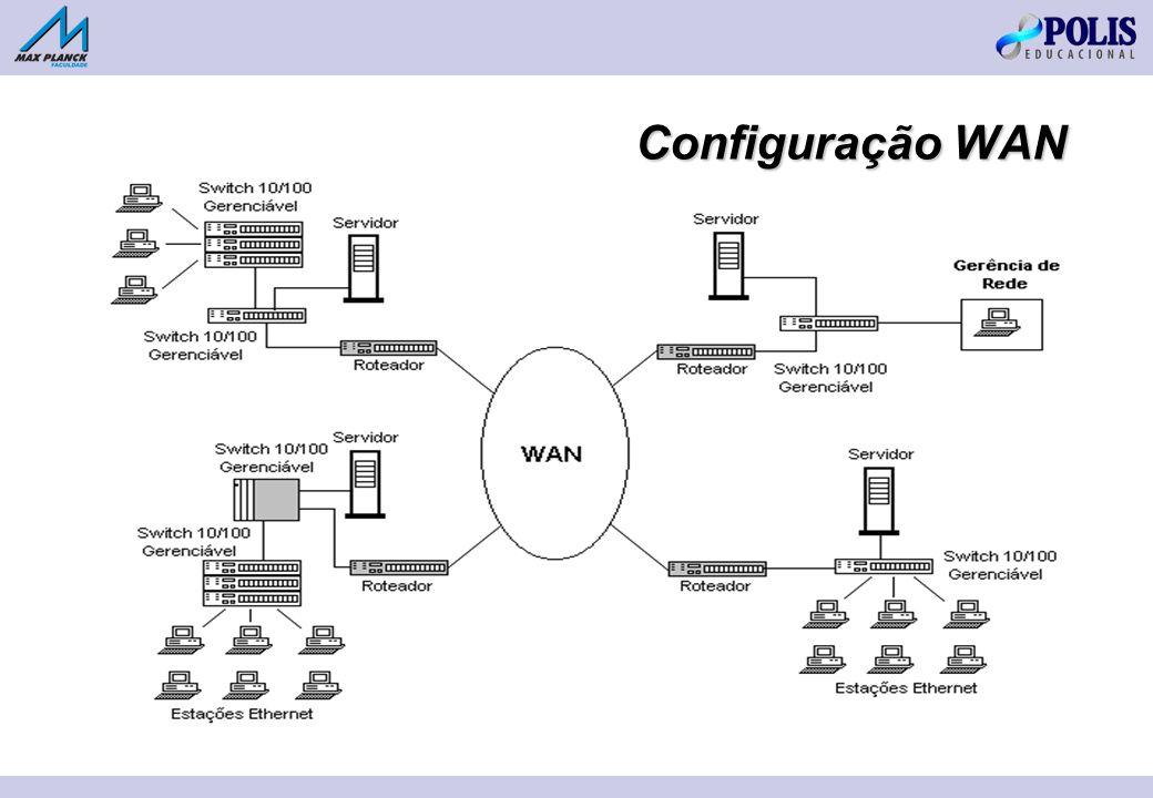 Configuração WAN