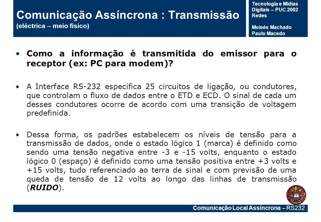 Comunicação Local Assíncrona – RS232 Tecnologia e Mídias Digitais – PUC 2002 Redes Moisés Machado Paulo Macedo Comunicação Assíncrona : Transmissão (e