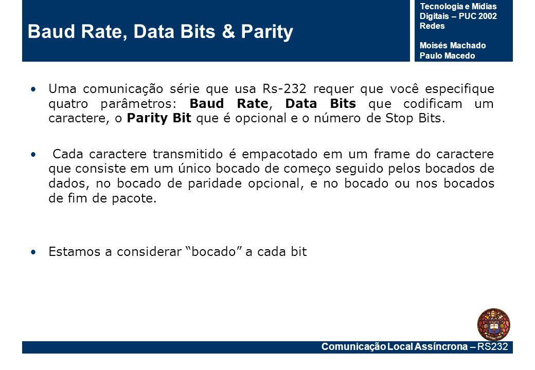Comunicação Local Assíncrona – RS232 Tecnologia e Mídias Digitais – PUC 2002 Redes Moisés Machado Paulo Macedo Baud Rate, Data Bits & Parity Uma comun