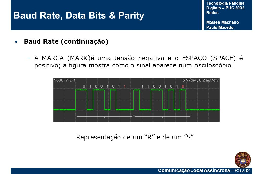 Comunicação Local Assíncrona – RS232 Tecnologia e Mídias Digitais – PUC 2002 Redes Moisés Machado Paulo Macedo Baud Rate, Data Bits & Parity Baud Rate