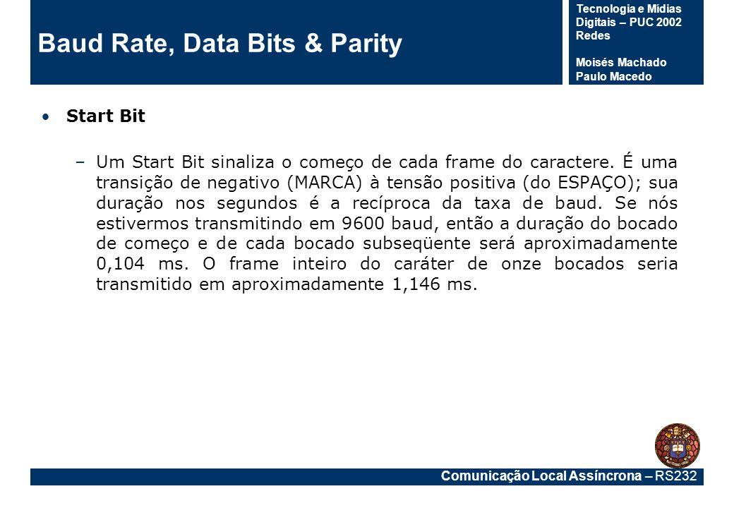 Comunicação Local Assíncrona – RS232 Tecnologia e Mídias Digitais – PUC 2002 Redes Moisés Machado Paulo Macedo Baud Rate, Data Bits & Parity Start Bit