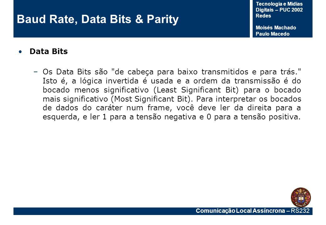 Comunicação Local Assíncrona – RS232 Tecnologia e Mídias Digitais – PUC 2002 Redes Moisés Machado Paulo Macedo Baud Rate, Data Bits & Parity Data Bits