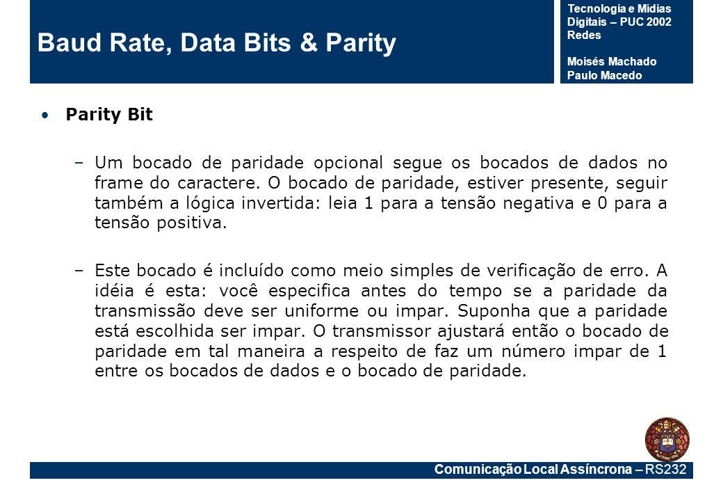Comunicação Local Assíncrona – RS232 Tecnologia e Mídias Digitais – PUC 2002 Redes Moisés Machado Paulo Macedo Baud Rate, Data Bits & Parity Parity Bi
