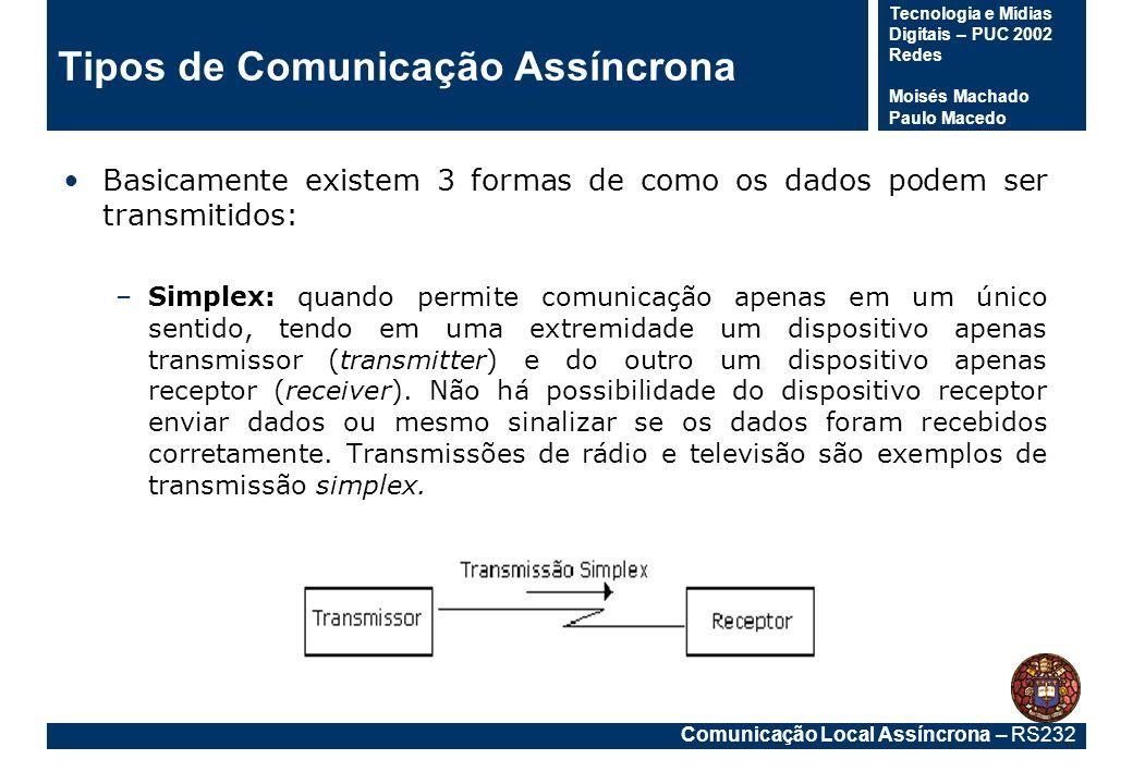 Comunicação Local Assíncrona – RS232 Tecnologia e Mídias Digitais – PUC 2002 Redes Moisés Machado Paulo Macedo Tipos de Comunicação Assíncrona Basicam