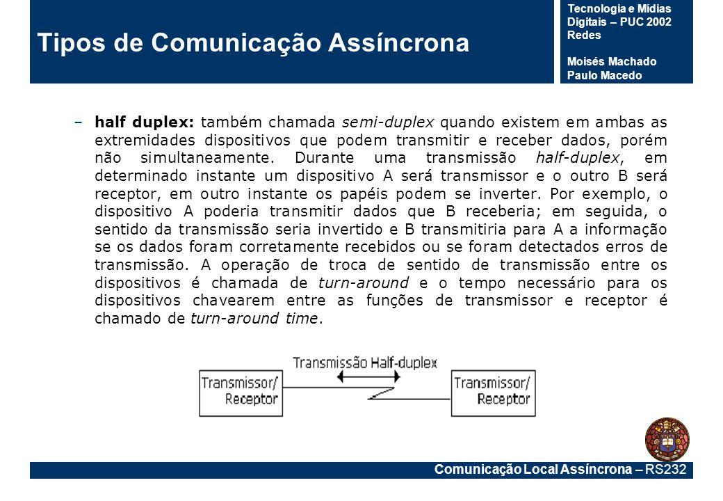 Comunicação Local Assíncrona – RS232 Tecnologia e Mídias Digitais – PUC 2002 Redes Moisés Machado Paulo Macedo Tipos de Comunicação Assíncrona –half d