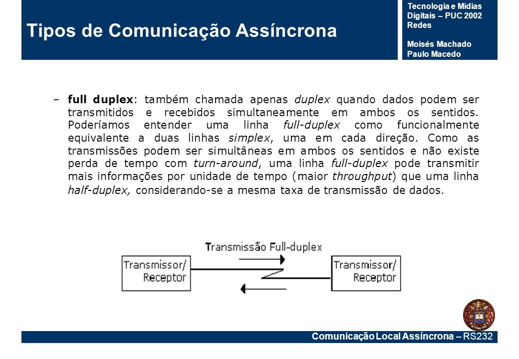Comunicação Local Assíncrona – RS232 Tecnologia e Mídias Digitais – PUC 2002 Redes Moisés Machado Paulo Macedo Tipos de Comunicação Assíncrona –full d