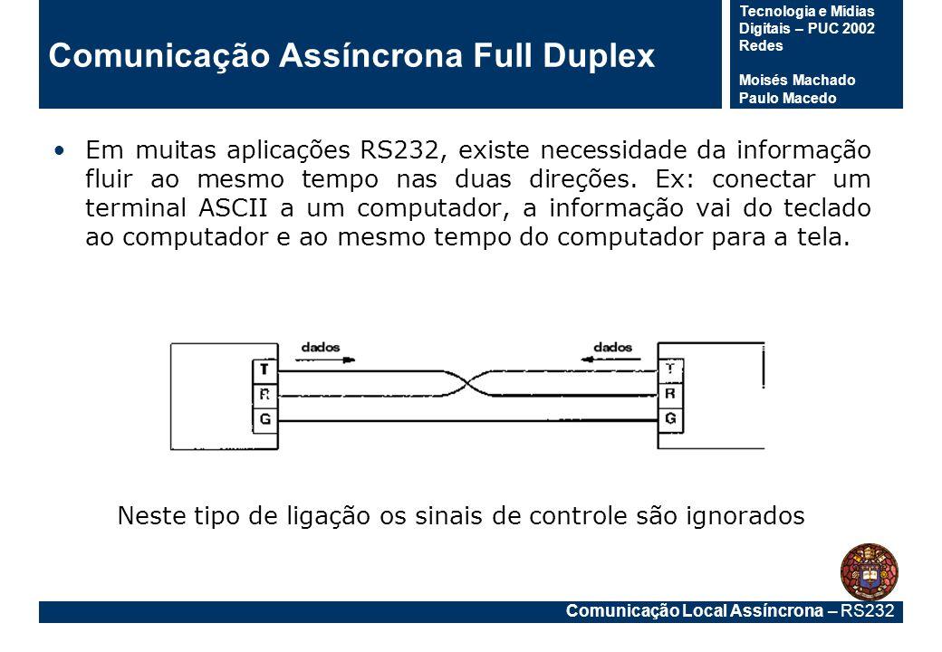 Comunicação Local Assíncrona – RS232 Tecnologia e Mídias Digitais – PUC 2002 Redes Moisés Machado Paulo Macedo Comunicação Assíncrona Full Duplex Em m