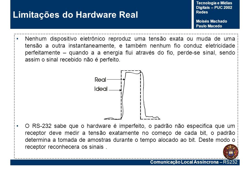 Comunicação Local Assíncrona – RS232 Tecnologia e Mídias Digitais – PUC 2002 Redes Moisés Machado Paulo Macedo Limitações do Hardware Real Nenhum disp