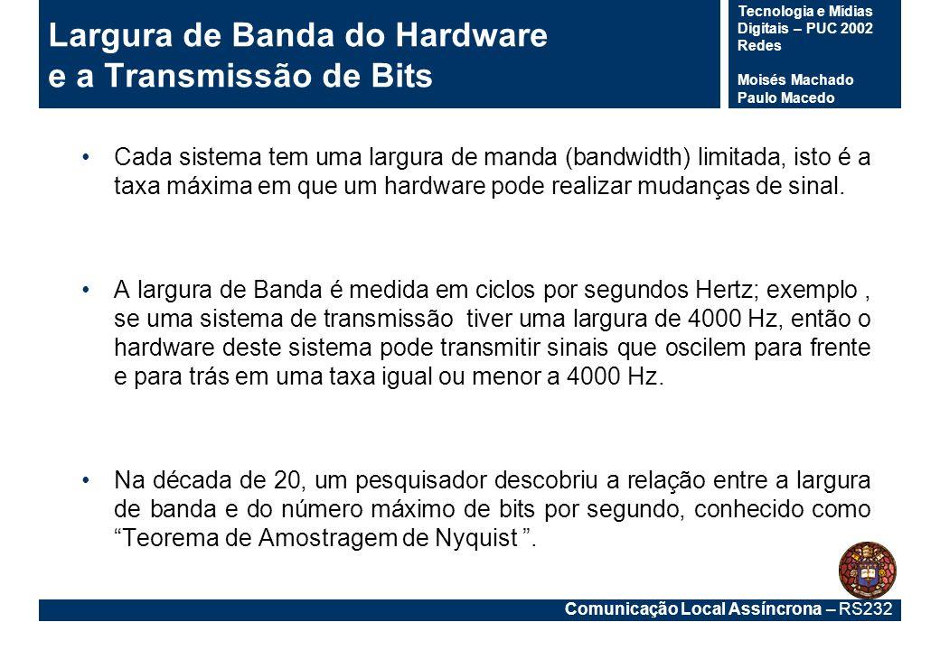 Comunicação Local Assíncrona – RS232 Tecnologia e Mídias Digitais – PUC 2002 Redes Moisés Machado Paulo Macedo Largura de Banda do Hardware e a Transm