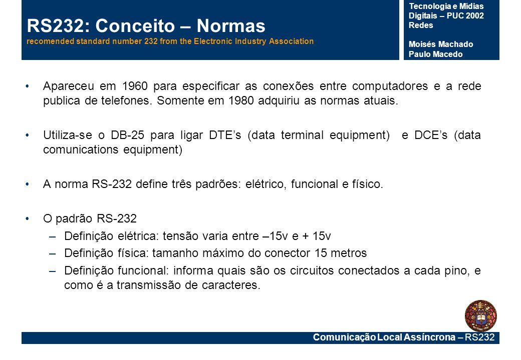 Comunicação Local Assíncrona – RS232 Tecnologia e Mídias Digitais – PUC 2002 Redes Moisés Machado Paulo Macedo Anexo: Significado de cada pino do DB25 Protective Ground – Ligado ao modem com objetivo de proteger o equipamento e o operador contra descargas elétricas.