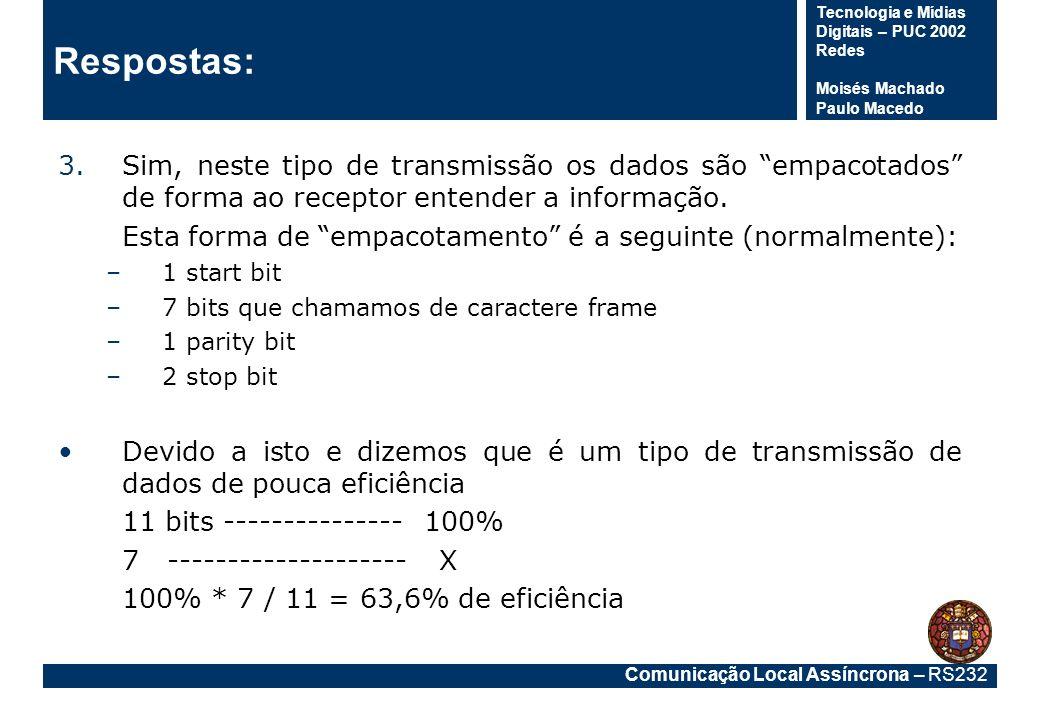 Comunicação Local Assíncrona – RS232 Tecnologia e Mídias Digitais – PUC 2002 Redes Moisés Machado Paulo Macedo Respostas: 3.Sim, neste tipo de transmi