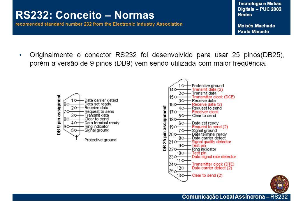 Comunicação Local Assíncrona – RS232 Tecnologia e Mídias Digitais – PUC 2002 Redes Moisés Machado Paulo Macedo Baud Rate, Data Bits & Parity Baud Rate (continuação) –A MARCA (MARK)é uma tensão negativa e o ESPAÇO (SPACE) é positivo; a figura mostra como o sinal aparece num osciloscópio.