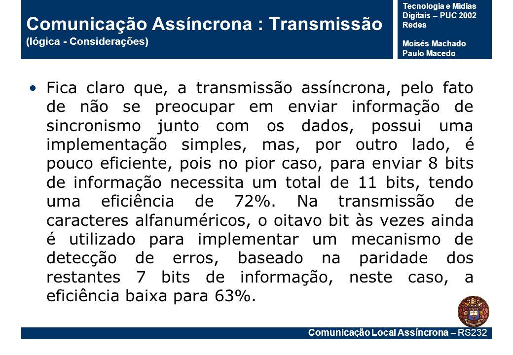 Comunicação Local Assíncrona – RS232 Tecnologia e Mídias Digitais – PUC 2002 Redes Moisés Machado Paulo Macedo Comunicação Assíncrona : Transmissão (eléctrica – meio fisico) Como a informação é transmitida do emissor para o receptor (ex: PC para modem).
