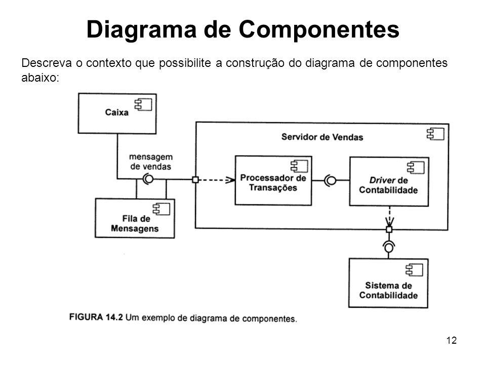 Diagrama de Componentes 12 Descreva o contexto que possibilite a construção do diagrama de componentes abaixo: